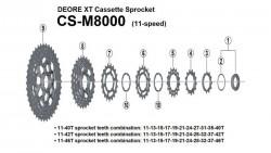 Náhradní pastorek XT CS-M8000